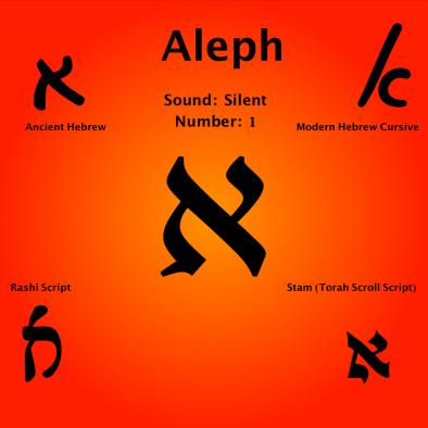 aleph (1)
