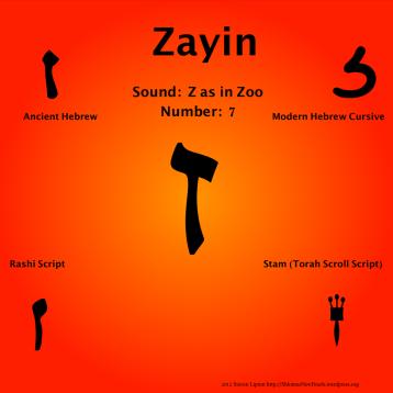 zayin