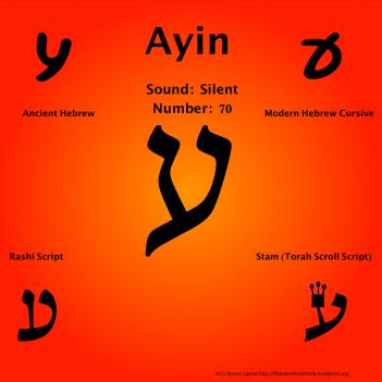 ayin (1)